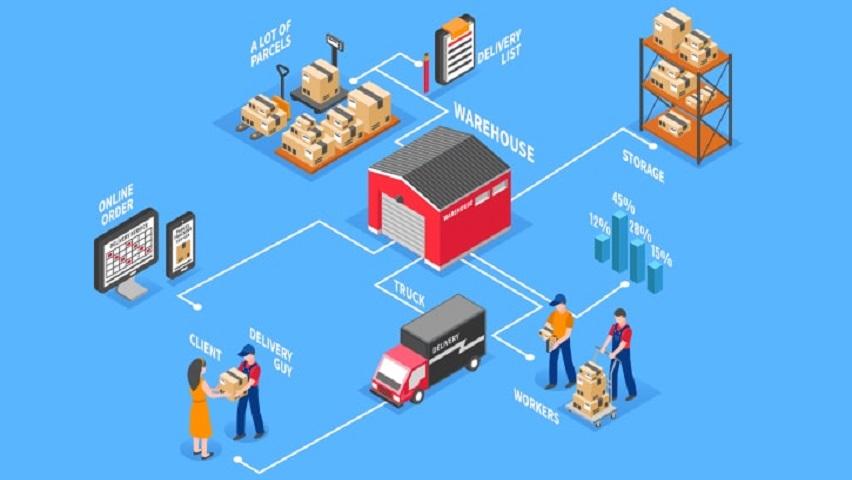 retail-e-commerce-logistics-main